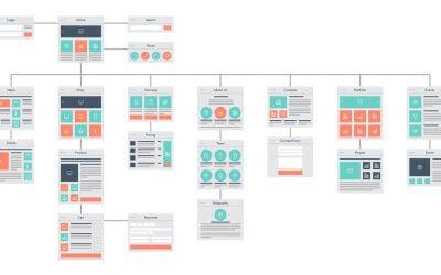 9 hasznos tipp webhelyed szerkezeti felépítéséhez